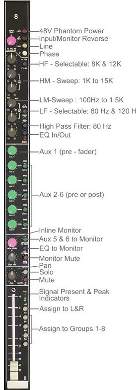 Toft atb user manual